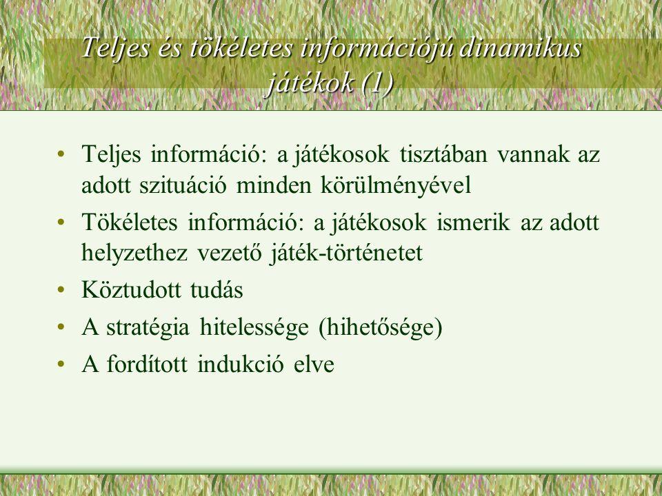 Teljes és tökéletes információjú dinamikus játékok (1) Teljes információ: a játékosok tisztában vannak az adott szituáció minden körülményével Tökélet