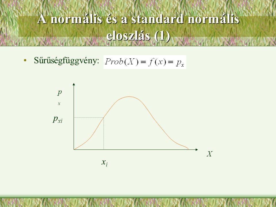 A normális és a standard normális eloszlás (1) Sűrűségfüggvény: X pxpx xixi p xi