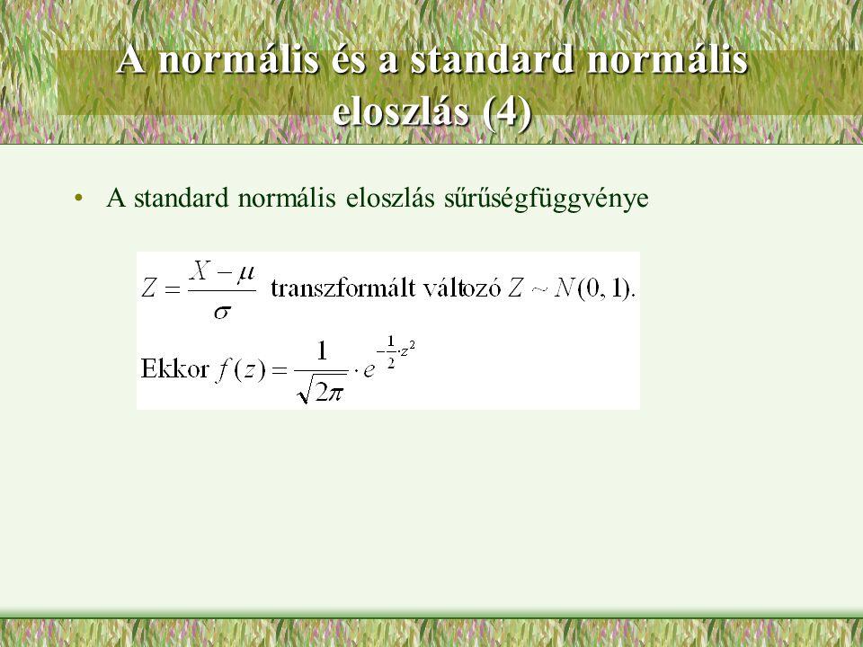 A normális és a standard normális eloszlás (4) A standard normális eloszlás sűrűségfüggvénye