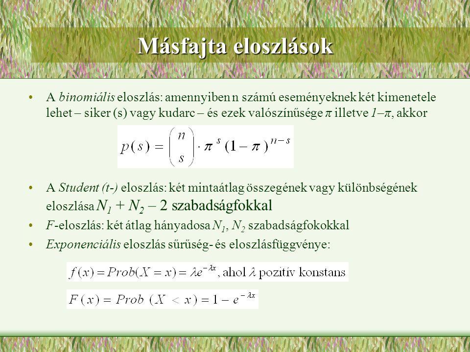 Másfajta eloszlások A binomiális eloszlás: amennyiben n számú eseményeknek két kimenetele lehet – siker (s) vagy kudarc – és ezek valószínűsége π ille