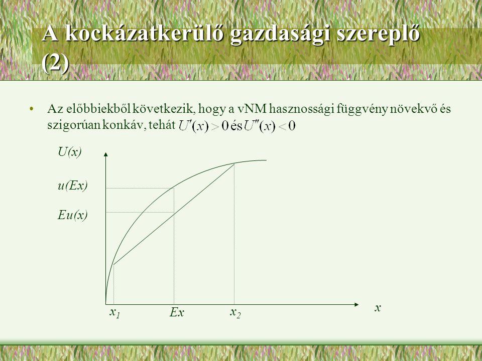 A kockázatkerülő gazdasági szereplő (2) Az előbbiekből következik, hogy a vNM hasznossági függvény növekvő és szigorúan konkáv, tehát x U(x) Eu(x) u(E