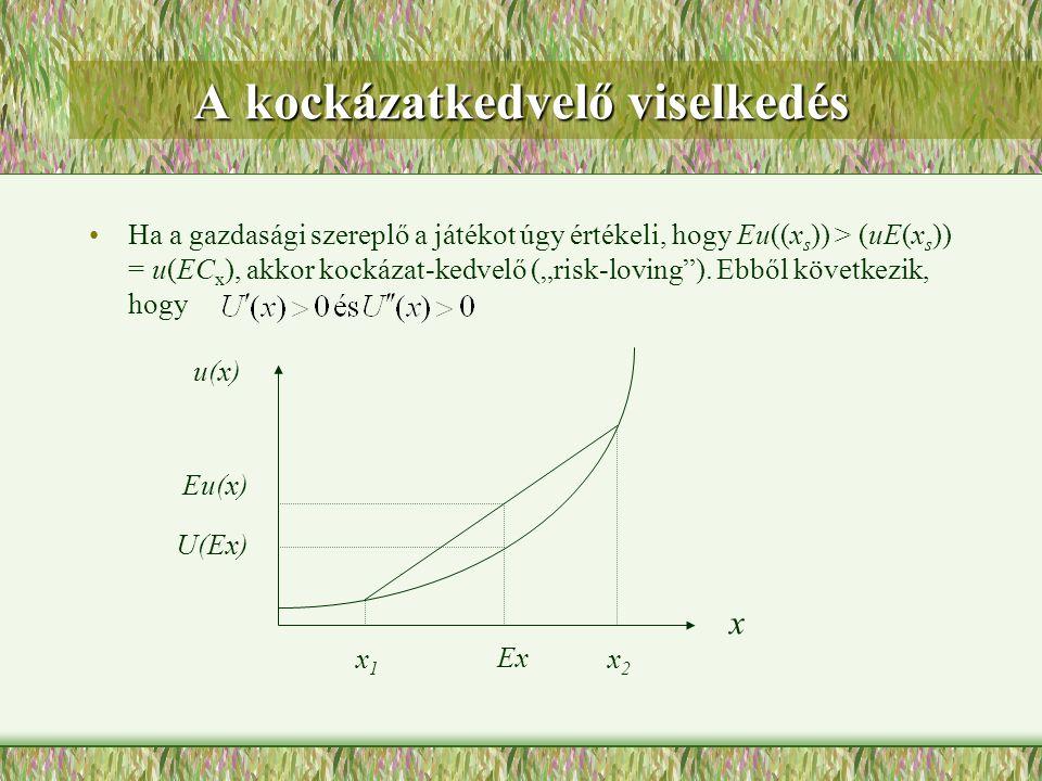 """A kockázatkedvelő viselkedés Ha a gazdasági szereplő a játékot úgy értékeli, hogy Eu((x s )) > (uE(x s )) = u(EC x ), akkor kockázat-kedvelő (""""risk-lo"""