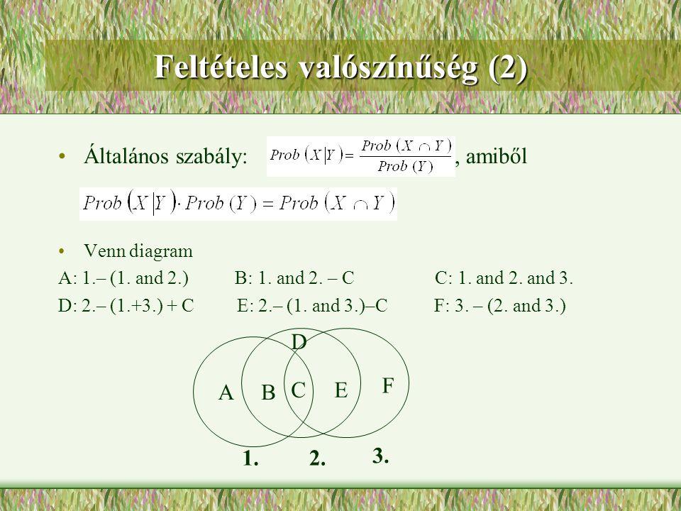 Feltételes valószínűség (2) Általános szabály:, amiből Venn diagram A: 1.– (1. and 2.) B: 1. and 2. – C C: 1. and 2. and 3. D: 2.– (1.+3.) + C E: 2.–