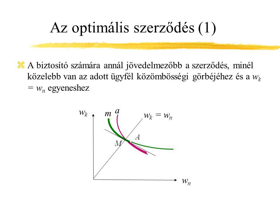 Az optimális szerződés (1) zA biztosító számára annál jövedelmezőbb a szerződés, minél közelebb van az adott ügyfél közömbösségi görbéjéhez és a w k = w n egyeneshez wkwk wnwn A M w k = w n m a