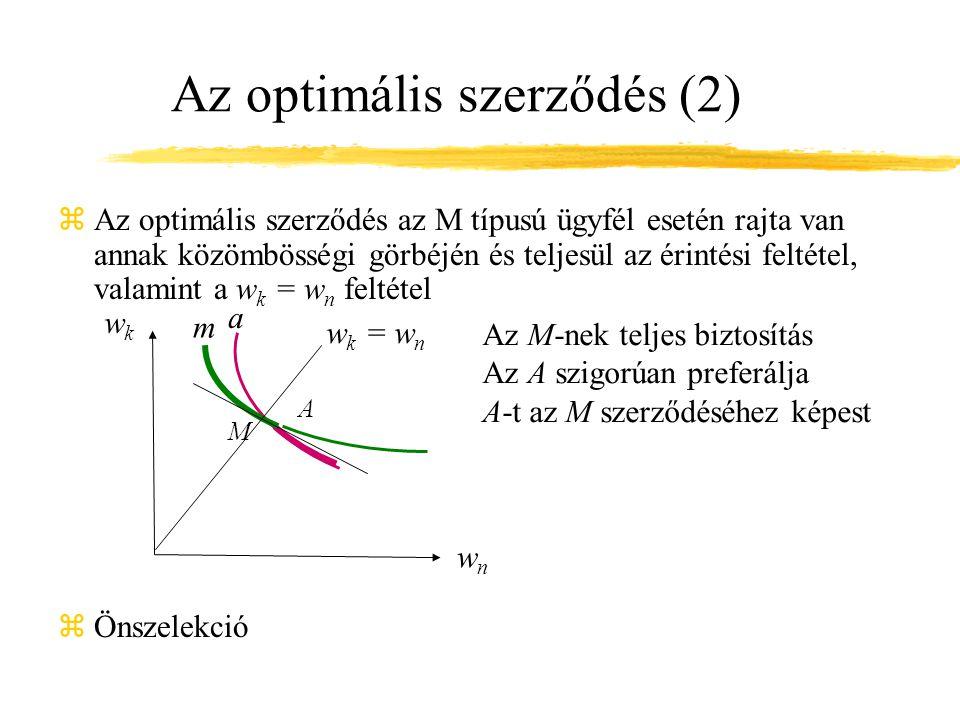 Az optimális szerződés (2) zAz optimális szerződés az M típusú ügyfél esetén rajta van annak közömbösségi görbéjén és teljesül az érintési feltétel, valamint a w k = w n feltétel zÖnszelekció wkwk wnwn A M w k = w n m a Az M-nek teljes biztosítás Az A szigorúan preferálja A-t az M szerződéséhez képest