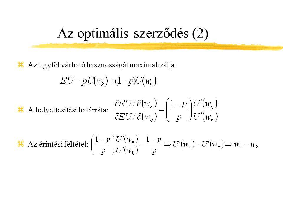 Az optimális szerződés (2) zAz ügyfél várható hasznosságát maximalizálja: zA helyettesítési határráta: zAz érintési feltétel: