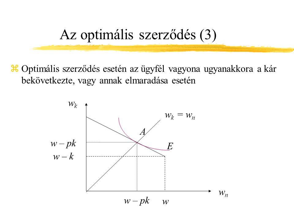 Az optimális szerződés (3) zOptimális szerződés esetén az ügyfél vagyona ugyanakkora a kár bekövetkezte, vagy annak elmaradása esetén wkwk w – k wnwn E A w w – pk w k = w n