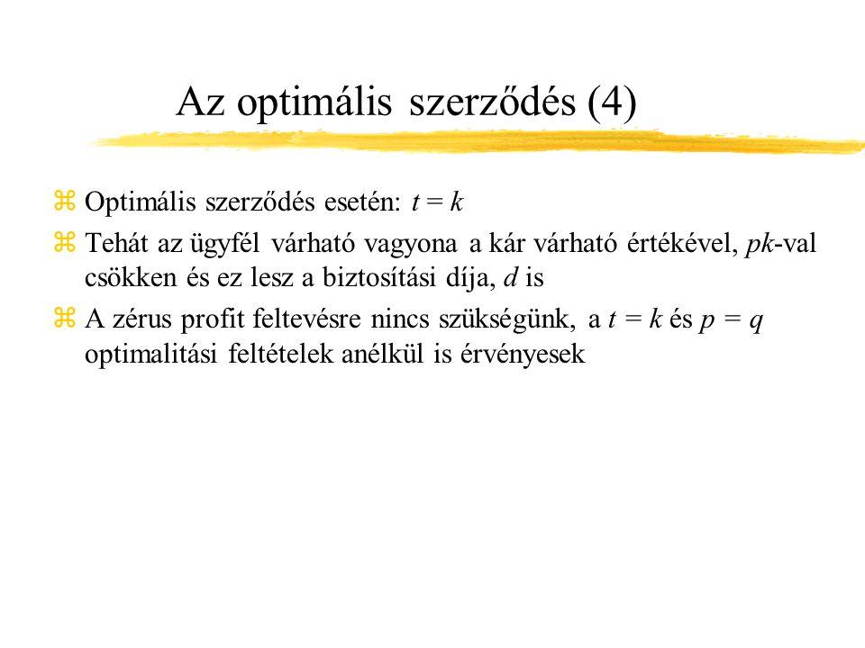 Az optimális szerződés (4) zOptimális szerződés esetén: t = k zTehát az ügyfél várható vagyona a kár várható értékével, pk-val csökken és ez lesz a biztosítási díja, d is zA zérus profit feltevésre nincs szükségünk, a t = k és p = q optimalitási feltételek anélkül is érvényesek