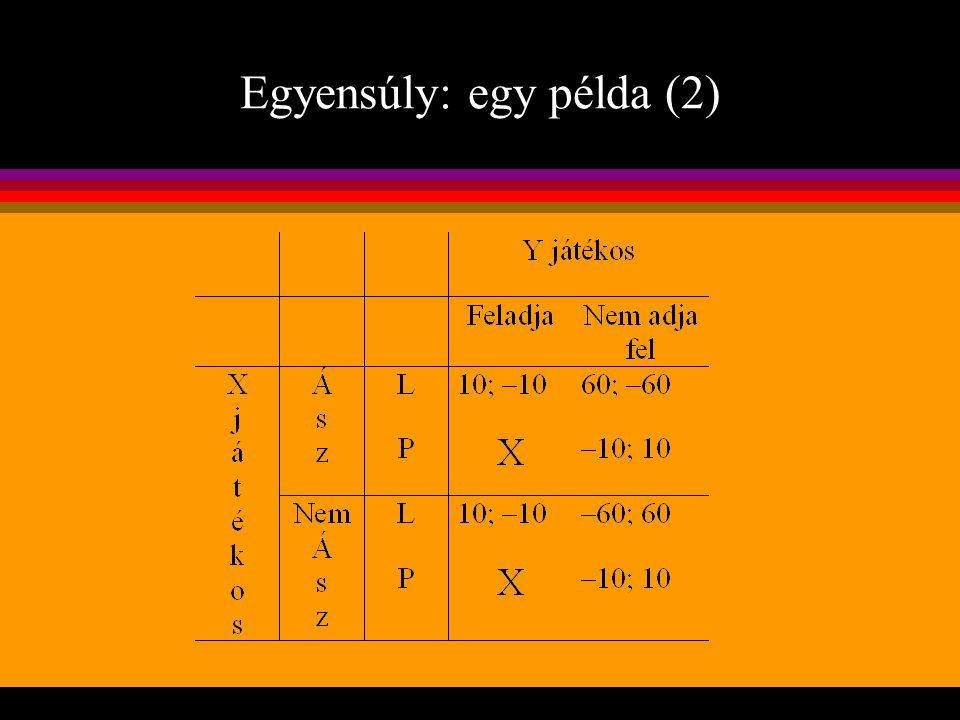 Egyensúly: egy példa (2)