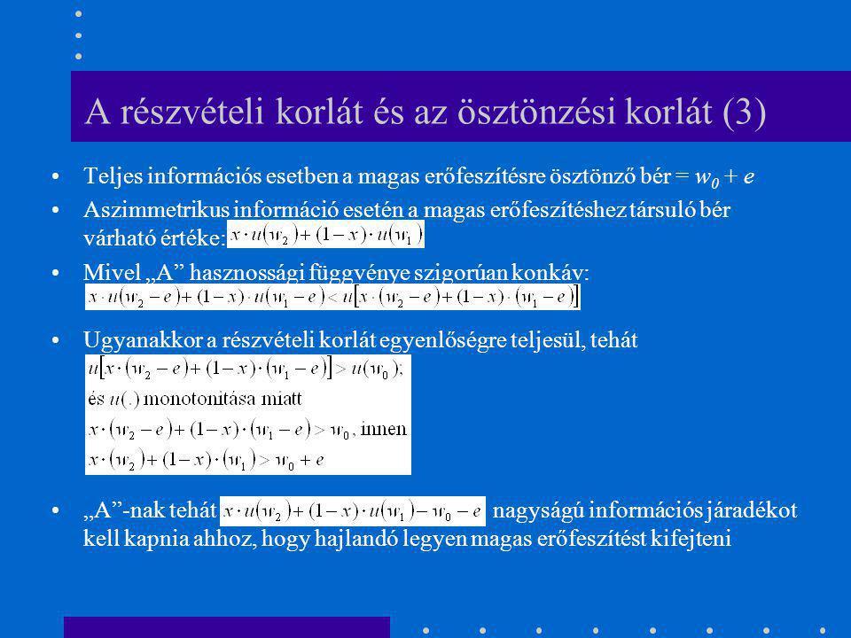 """Az aszimmetrikus információs modell (Laffont) Egy szerződési ajánlat kompatíbilis ösztönzési rendszert tartalmaz, ha –Ösztönzési korlát Részvételi korlát: Aszimmetrikus információ mellett az ösztönzési és a részvételi korlátok lecsökkentik a megvalósítható allokációk halmazát Egy további korlát a monotonitási korlát, amely szimmetrikus információs esetben nem létezik: Ezek a korlátok leszűkítik az """"A által elérhető bérek halmazát:"""