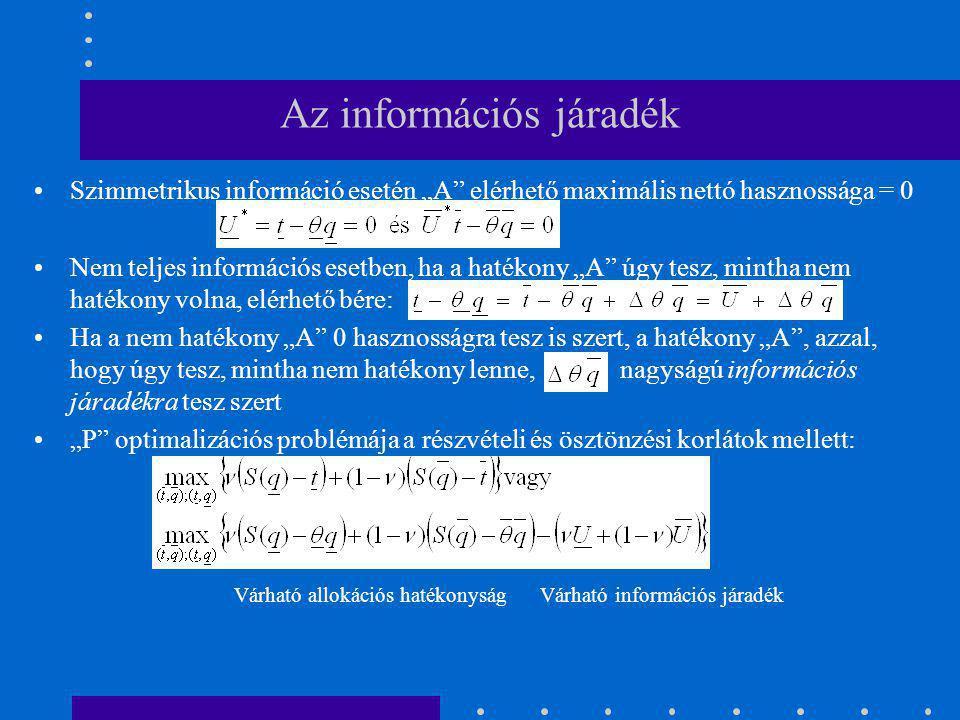 """A modell megoldása: a """"második legjobb megoldás A """"P határhasznossága = """"A határköltsége feltétel alapján a második legjobb megoldás q-ra és t-re, valamint a hatékony """"A információs járadékára:"""