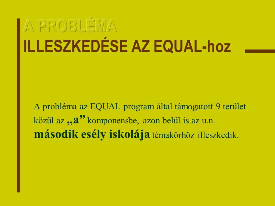 """A probléma az EQUAL program által támogatott 9 terület közül az """"a komponensbe, azon belül is az u.n."""