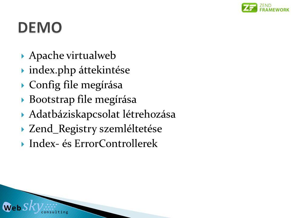  Apache virtualweb  index.php áttekintése  Config file megírása  Bootstrap file megírása  Adatbáziskapcsolat létrehozása  Zend_Registry szemléltetése  Index- és ErrorControllerek