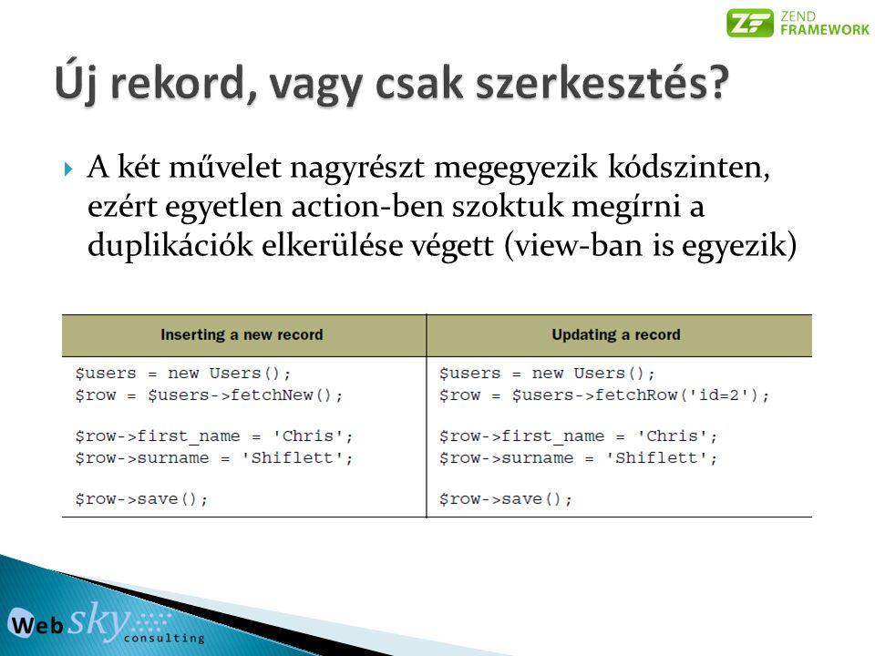  A két művelet nagyrészt megegyezik kódszinten, ezért egyetlen action-ben szoktuk megírni a duplikációk elkerülése végett (view-ban is egyezik)
