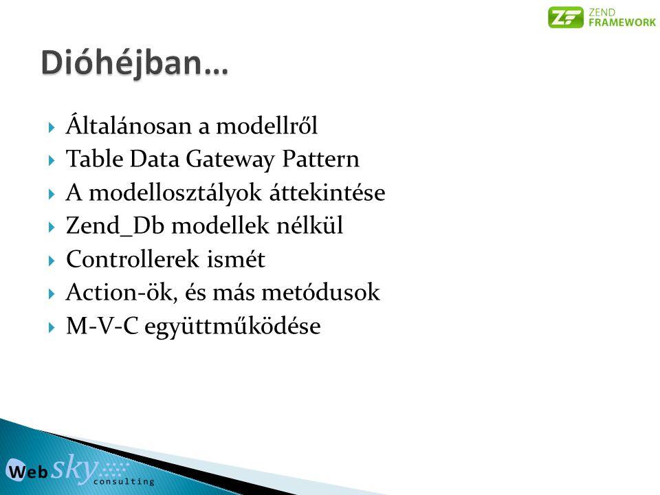  Általánosan a modellről  Table Data Gateway Pattern  A modellosztályok áttekintése  Zend_Db modellek nélkül  Controllerek ismét  Action-ök, és más metódusok  M-V-C együttműködése