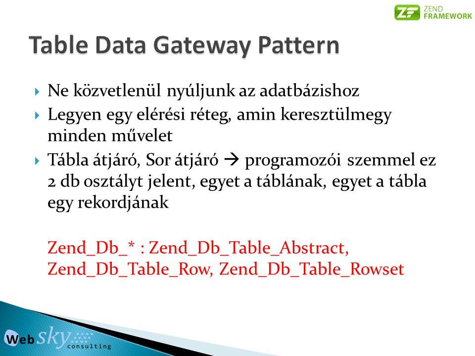  Ne közvetlenül nyúljunk az adatbázishoz  Legyen egy elérési réteg, amin keresztülmegy minden művelet  Tábla átjáró, Sor átjáró  programozói szemmel ez 2 db osztályt jelent, egyet a táblának, egyet a tábla egy rekordjának Zend_Db_* : Zend_Db_Table_Abstract, Zend_Db_Table_Row, Zend_Db_Table_Rowset