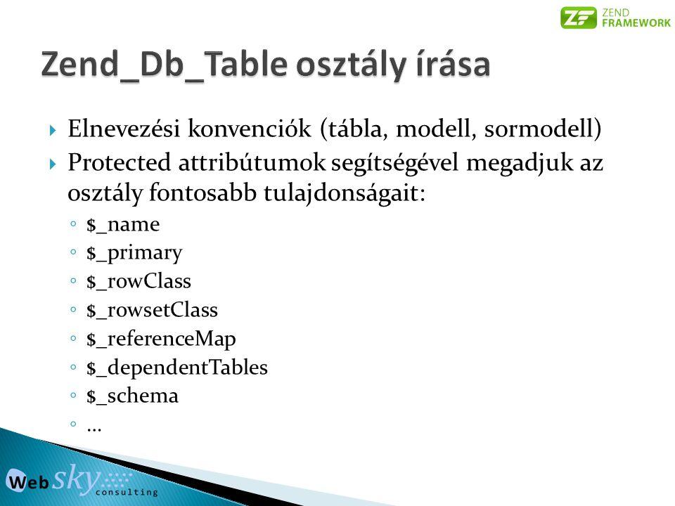  Elnevezési konvenciók (tábla, modell, sormodell)  Protected attribútumok segítségével megadjuk az osztály fontosabb tulajdonságait: ◦ $_name ◦ $_primary ◦ $_rowClass ◦ $_rowsetClass ◦ $_referenceMap ◦ $_dependentTables ◦ $_schema ◦ …
