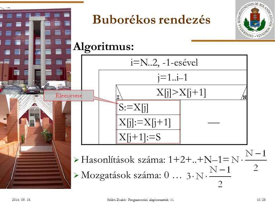 ELTE Szlávi-Zsakó: Programozási alapismeretek 11.10/282014.