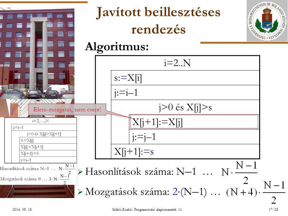 ELTE Szlávi-Zsakó: Programozási alapismeretek 11.17/282014.