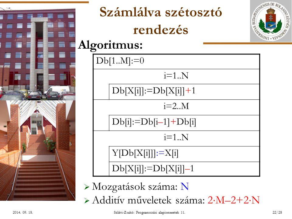 ELTE Szlávi-Zsakó: Programozási alapismeretek 11.22/282014.