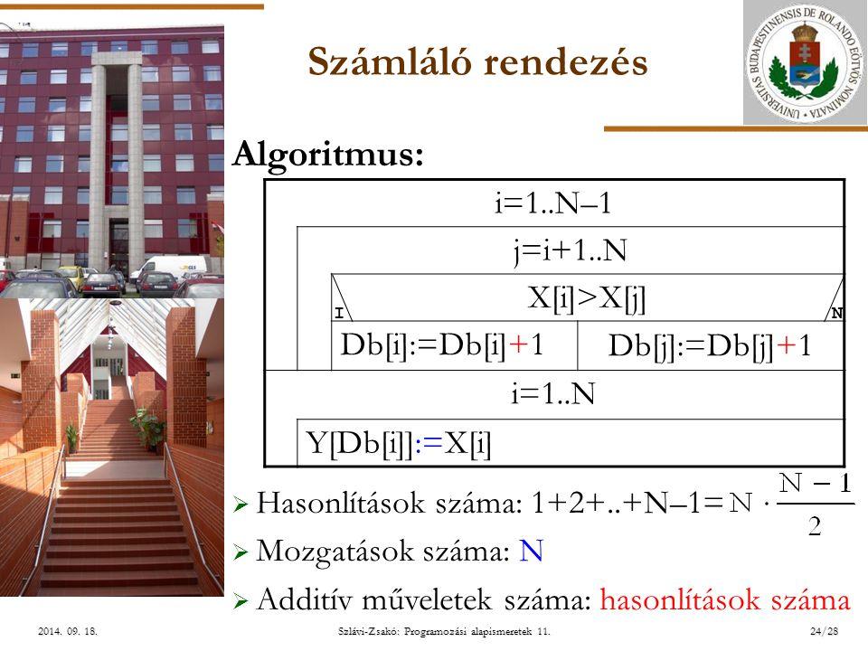 ELTE Szlávi-Zsakó: Programozási alapismeretek 11.24/282014.
