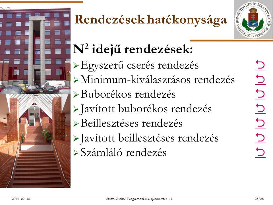 ELTE Szlávi-Zsakó: Programozási alapismeretek 11.25/282014.