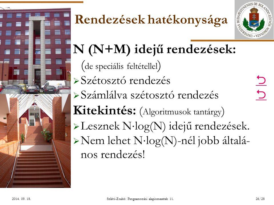 ELTE Szlávi-Zsakó: Programozási alapismeretek 11.26/282014.