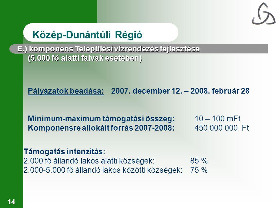 14 Közép-Dunántúli Régió Pályázatok beadása:2007. december 12. – 2008. február 28 Minimum-maximum támogatási összeg:10 – 100 mFt Komponensre allokált