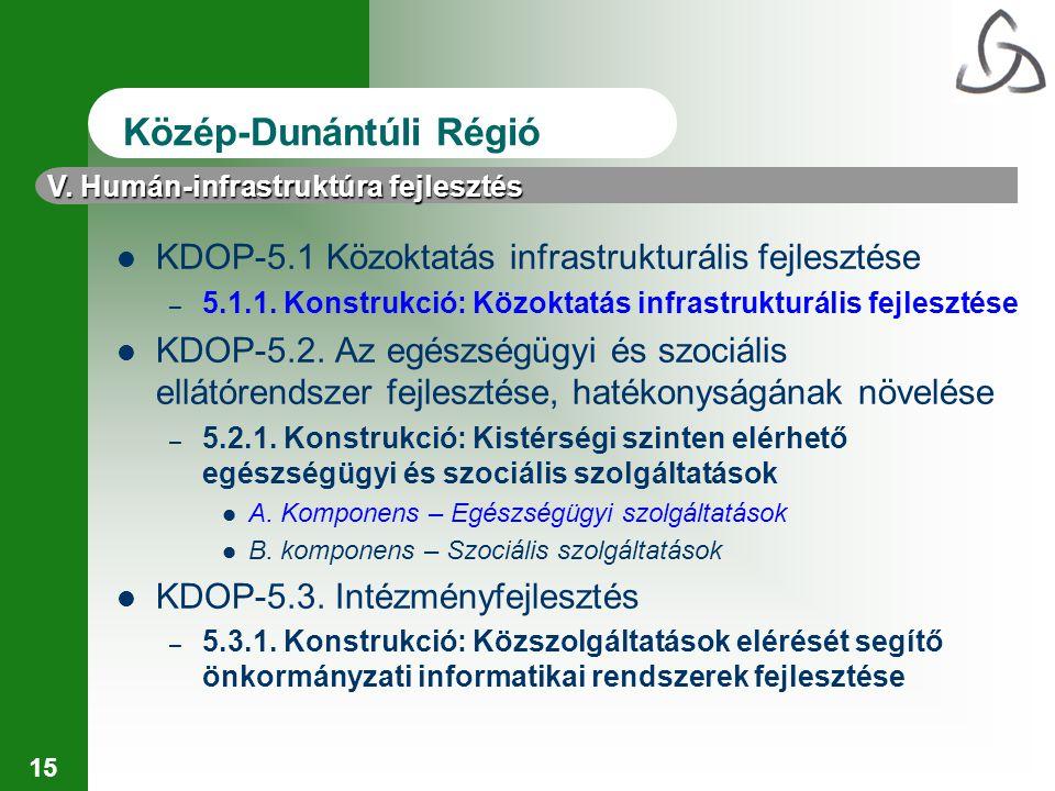 15 V. Humán-infrastruktúra fejlesztés V. Humán-infrastruktúra fejlesztés Közép-Dunántúli Régió KDOP-5.1 Közoktatás infrastrukturális fejlesztése – 5.1