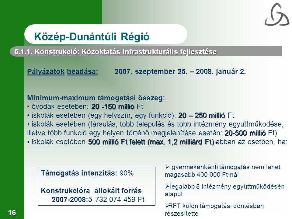 16 Közép-Dunántúli Régió Pályázatok beadása:2007. szeptember 25. – 2008. január 2. Minimum-maximum támogatási összeg: 20 -150 millió óvodák esetében: