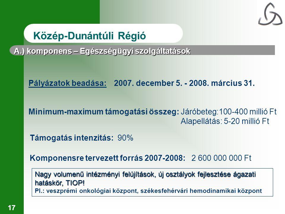 17 Közép-Dunántúli Régió Pályázatok beadása:2007. december 5. - 2008. március 31. Minimum-maximum támogatási összeg: Járóbeteg:100-400 millió Ft Alape