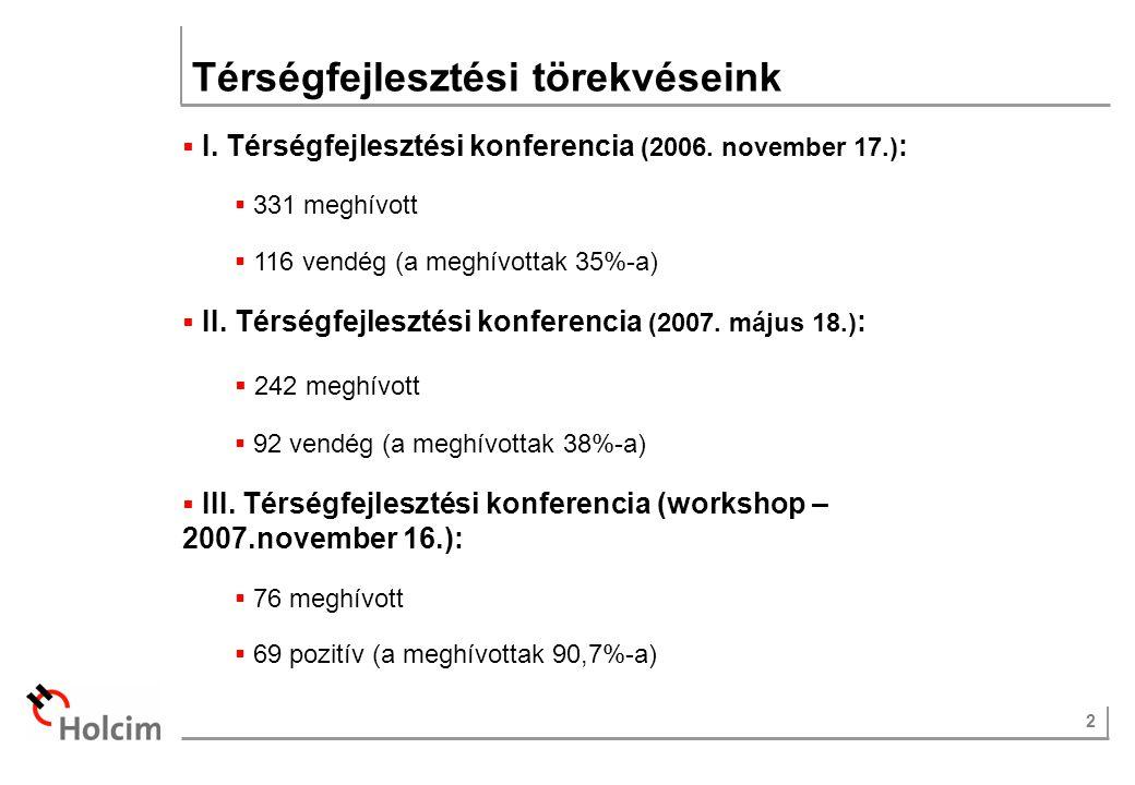 2 Térségfejlesztési törekvéseink  I. Térségfejlesztési konferencia (2006.