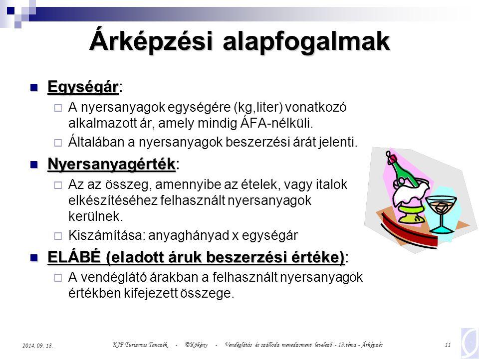 KJF Turizmus Tanszék - ©Kökény - Vendéglátás és szálloda menedzsment levelező - 13.téma - Árképzés11 2014.