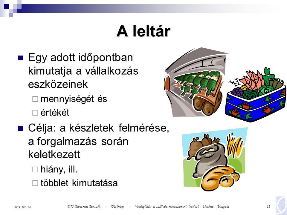 KJF Turizmus Tanszék - ©Kökény - Vendéglátás és szálloda menedzsment levelező - 13.téma - Árképzés21 2014.