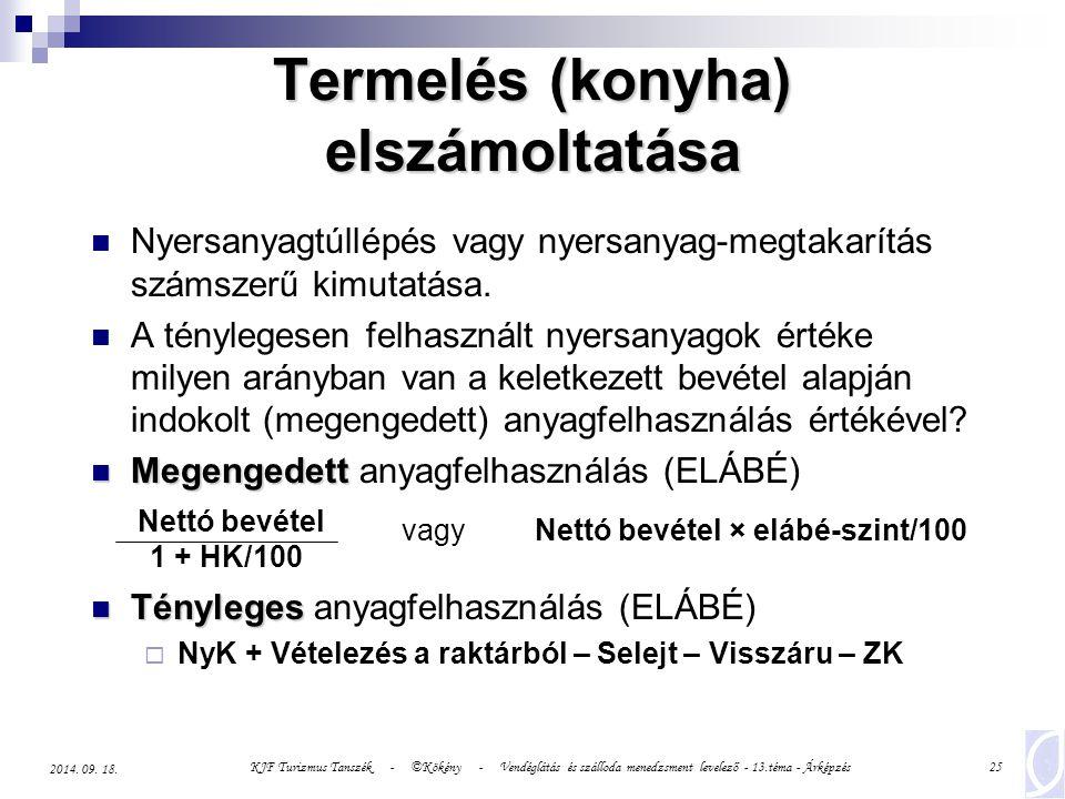 KJF Turizmus Tanszék - ©Kökény - Vendéglátás és szálloda menedzsment levelező - 13.téma - Árképzés25 2014.