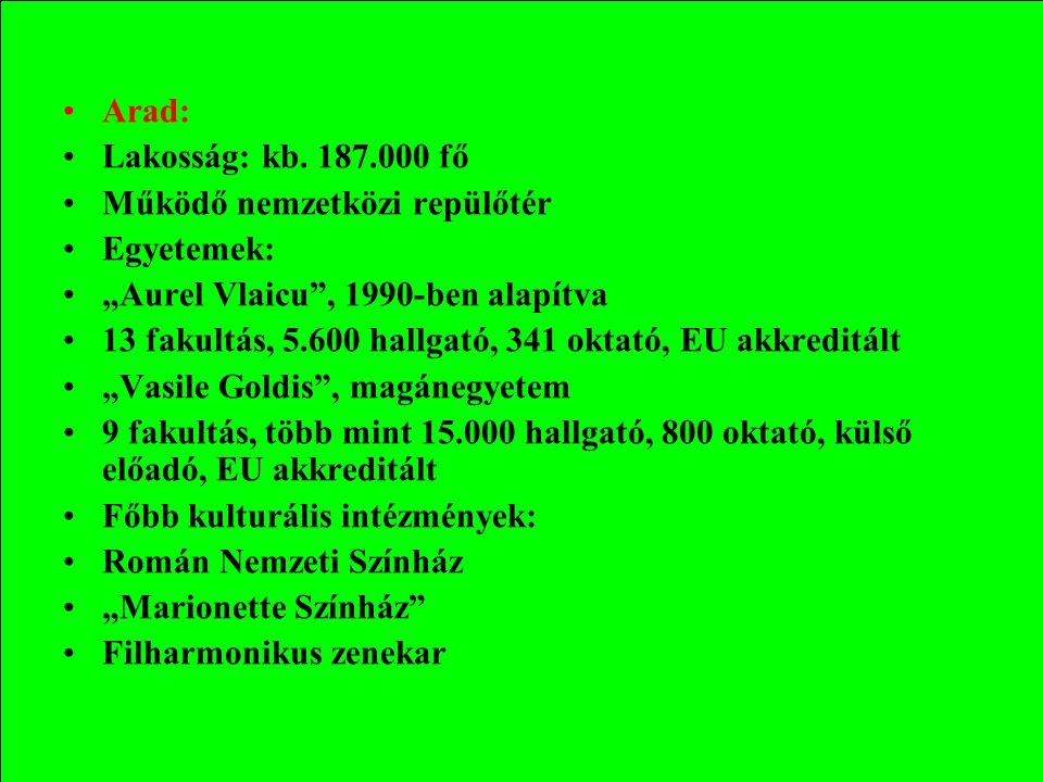Arad: Lakosság: kb.
