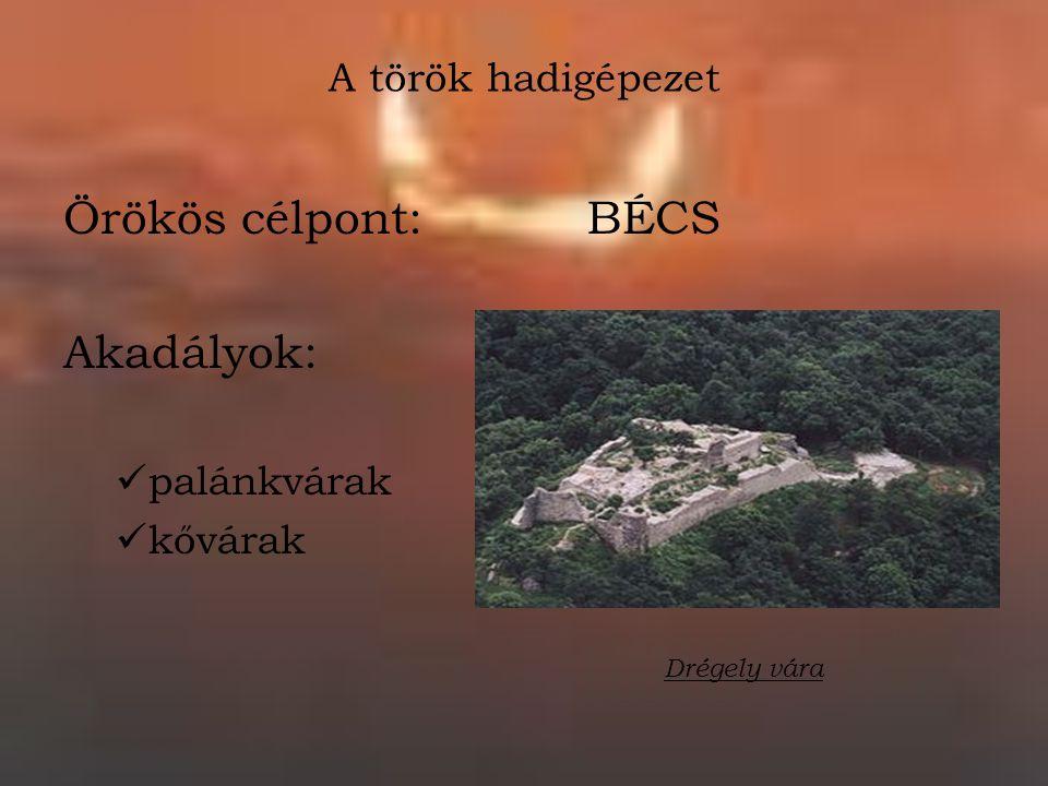 A török hadigépezet Örökös célpont: BÉCS Akadályok: palánkvárak kővárak Drégely vára
