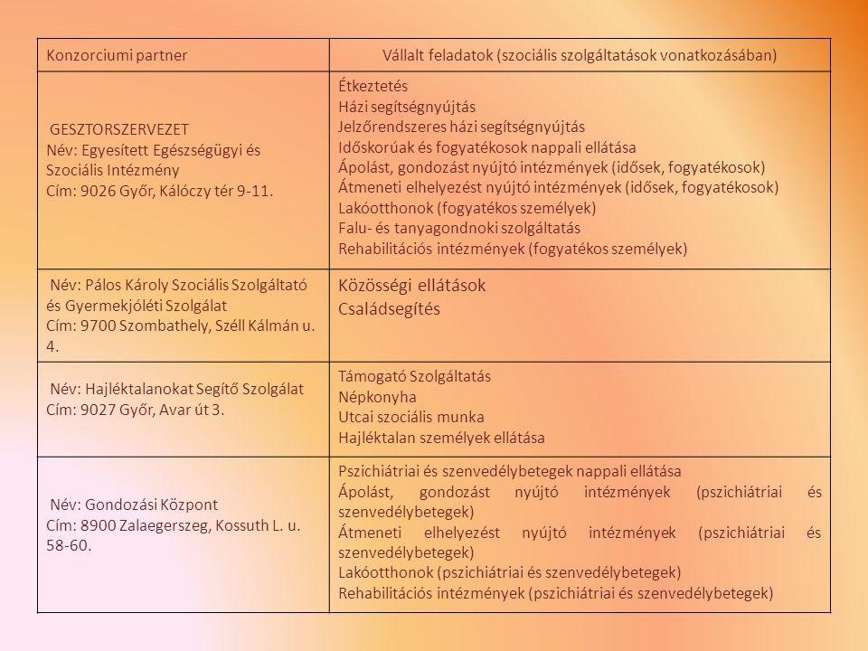 Konzorciumi partnerVállalt feladatok (szociális szolgáltatások vonatkozásában) GESZTORSZERVEZET Név: Egyesített Egészségügyi és Szociális Intézmény Cím: 9026 Győr, Kálóczy tér 9-11.