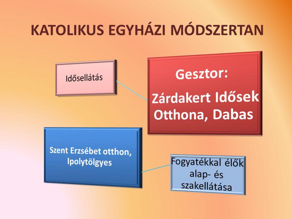 KATOLIKUS EGYHÁZI MÓDSZERTAN