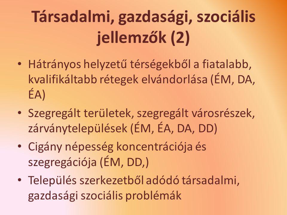 Társadalmi, gazdasági, szociális jellemzők (2) Hátrányos helyzetű térségekből a fiatalabb, kvalifikáltabb rétegek elvándorlása (ÉM, DA, ÉA) Szegregált területek, szegregált városrészek, zárványtelepülések (ÉM, ÉA, DA, DD) Cigány népesség koncentrációja és szegregációja (ÉM, DD,) Település szerkezetből adódó társadalmi, gazdasági szociális problémák