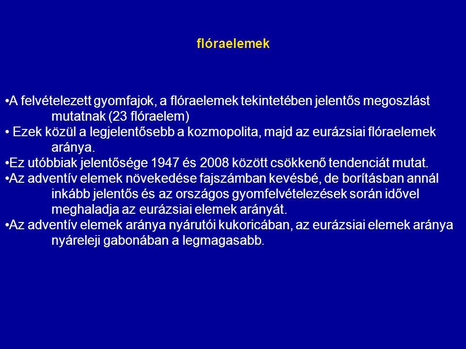 flóraelemek A felvételezett gyomfajok, a flóraelemek tekintetében jelentős megoszlást mutatnak (23 flóraelem) Ezek közül a legjelentősebb a kozmopolit