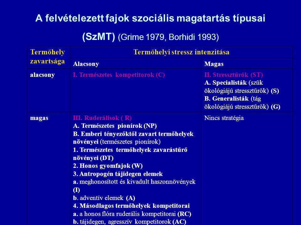 A felvételezett fajok szociális magatartás típusai (SzMT) (Grime 1979, Borhidi 1993) Termőhely zavartsága Termőhelyi stressz intenzitása AlacsonyMagas
