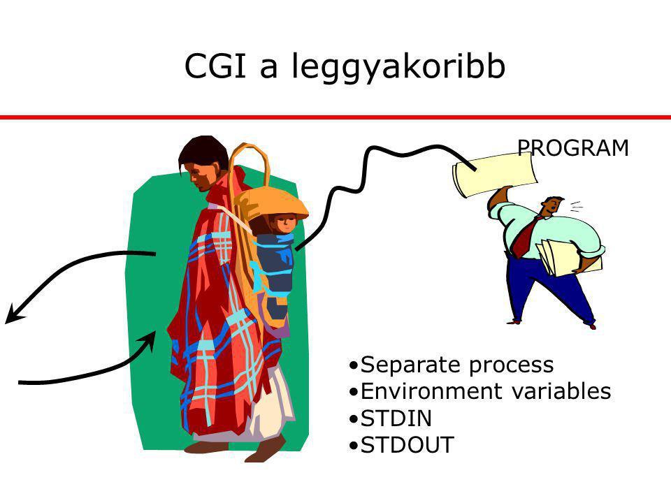 CGI a leggyakoribb PROGRAM Separate process Environment variables STDIN STDOUT