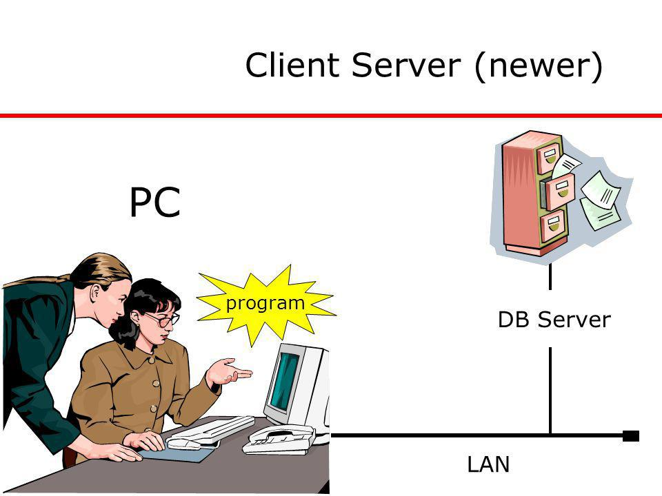 Client Server (newer) LAN PC program DB Server