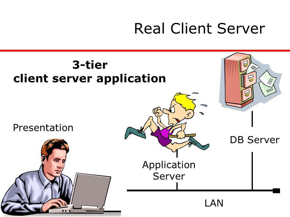 Real Client Server LAN Presentation Application Server DB Server 3-tier client server application