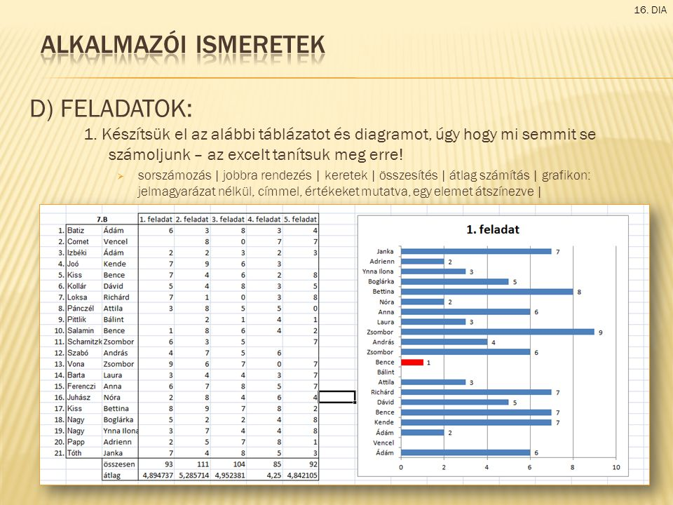 D) FELADATOK: 16. DIA 1. Készítsük el az alábbi táblázatot és diagramot, úgy hogy mi semmit se számoljunk – az excelt tanítsuk meg erre!  sorszámozás