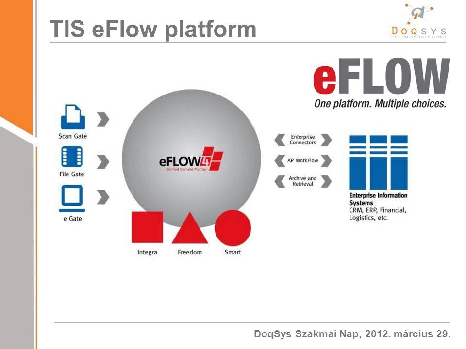 DoqSys Szakmai Nap, 2012. március 29. TIS eFlow platform