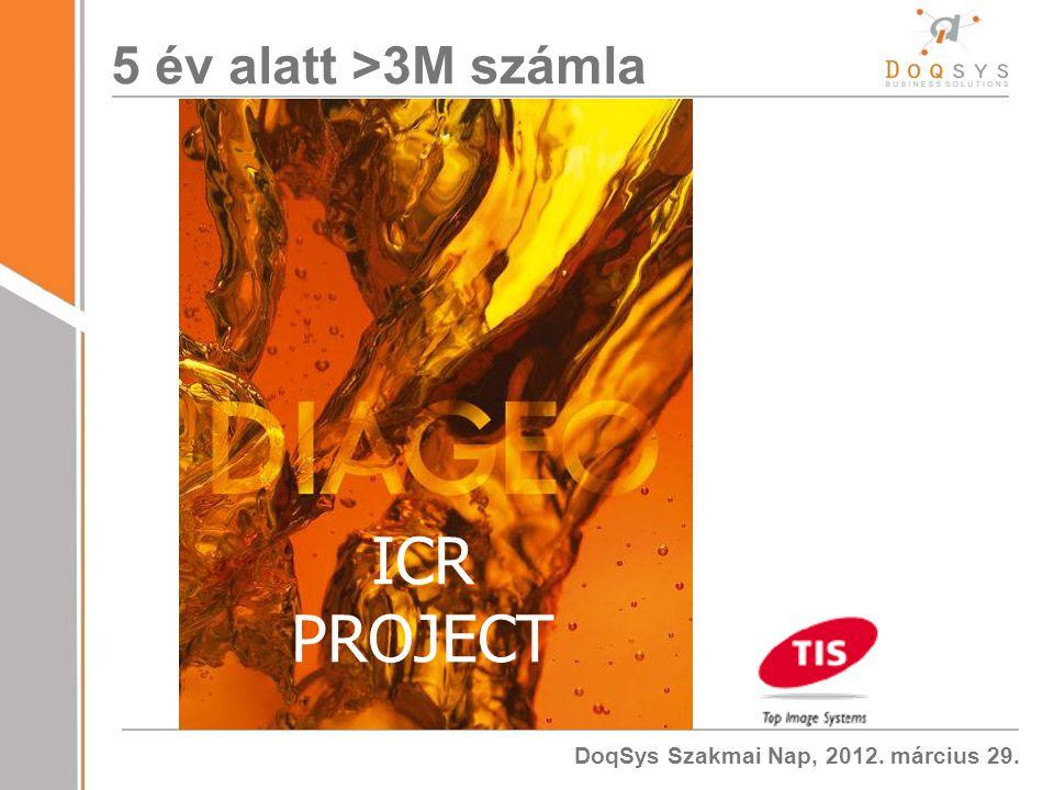 DoqSys Szakmai Nap, 2012. március 29. 5 év alatt >3M számla ICR PROJECT