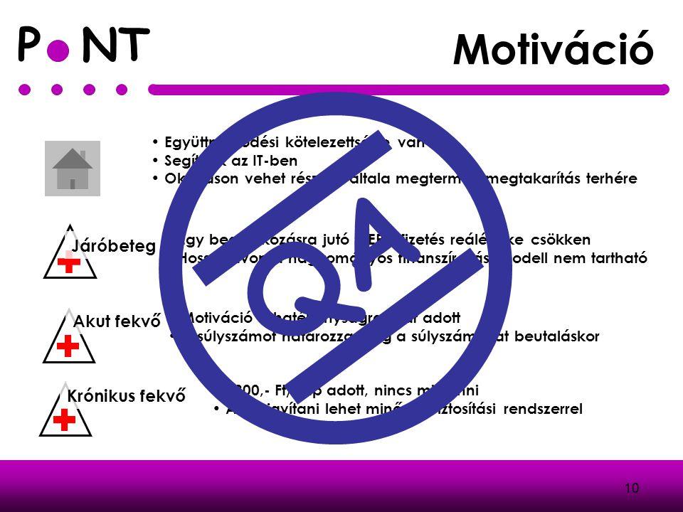 P NT 10 Motiváció Járóbeteg Akut fekvő Krónikus fekvő Együttműködési kötelezettsége van Segítünk az IT-ben Oktatáson vehet részt az általa megtermelt megtakarítás terhére Egy beavatkozásra jutó OEP kifizetés reálértéke csökken Hosszútávon a hagyományos finanszírozási modell nem tartható Motiváció a hatékonyságra már adott A súlyszámot határozza meg a súlyszámokat beutaláskor 3300,- Ft/nap adott, nincs mit tenni Azért javítani lehet minőségbiztosítási rendszerrel QA