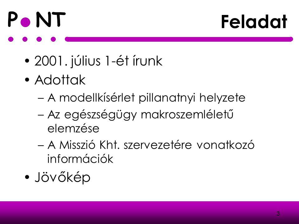 P NT 3 2001.